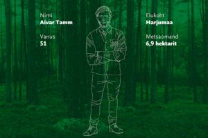 Saame tuttavaks – Eesti keskmine metsaomanik